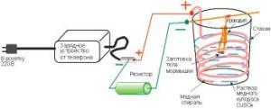 Приспособление для гальванического покрытия